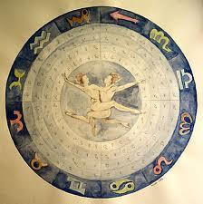 Archetipi zodiacali